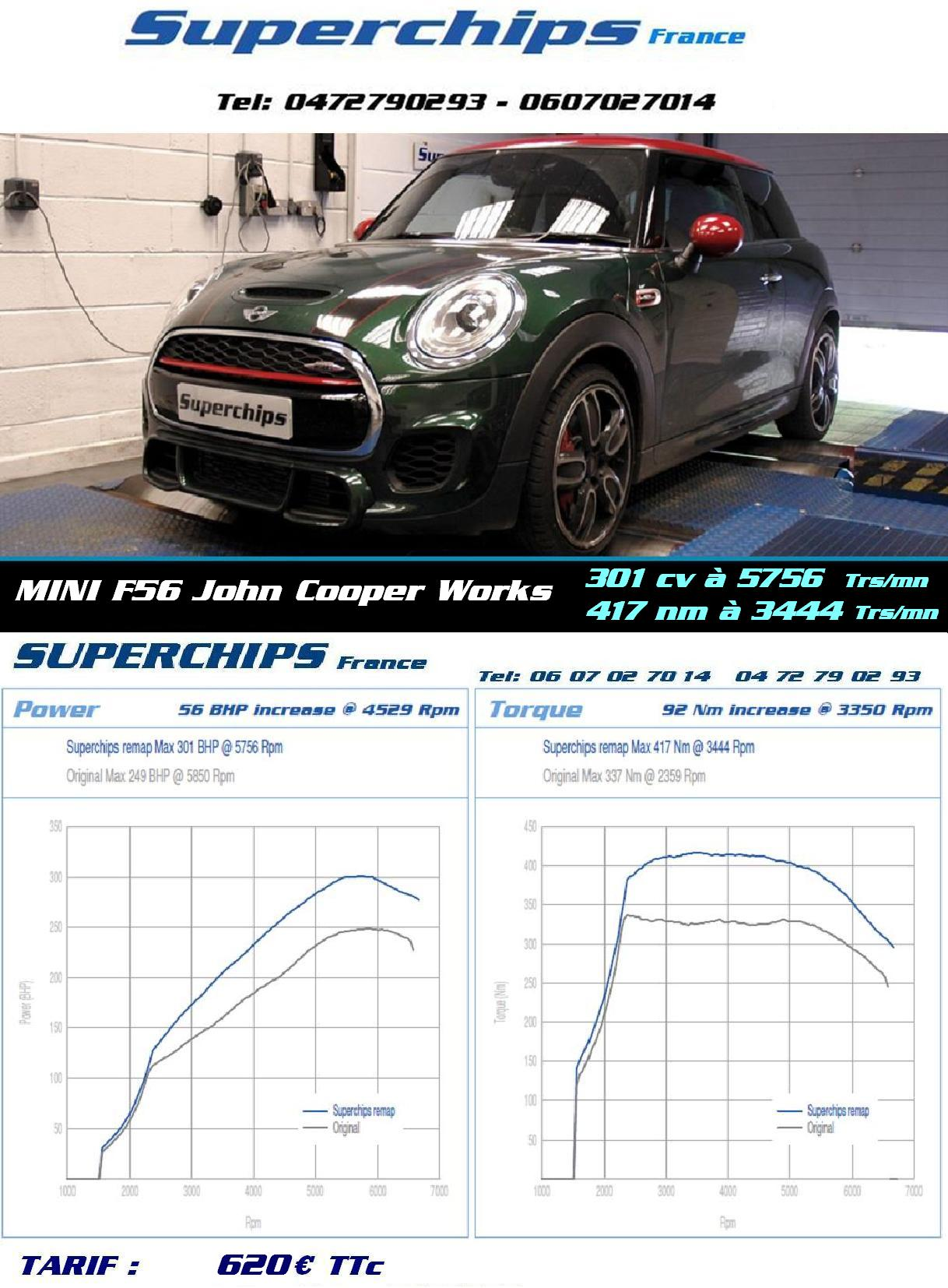 cesam accessoires tuning mini f56 john cooper works. Black Bedroom Furniture Sets. Home Design Ideas