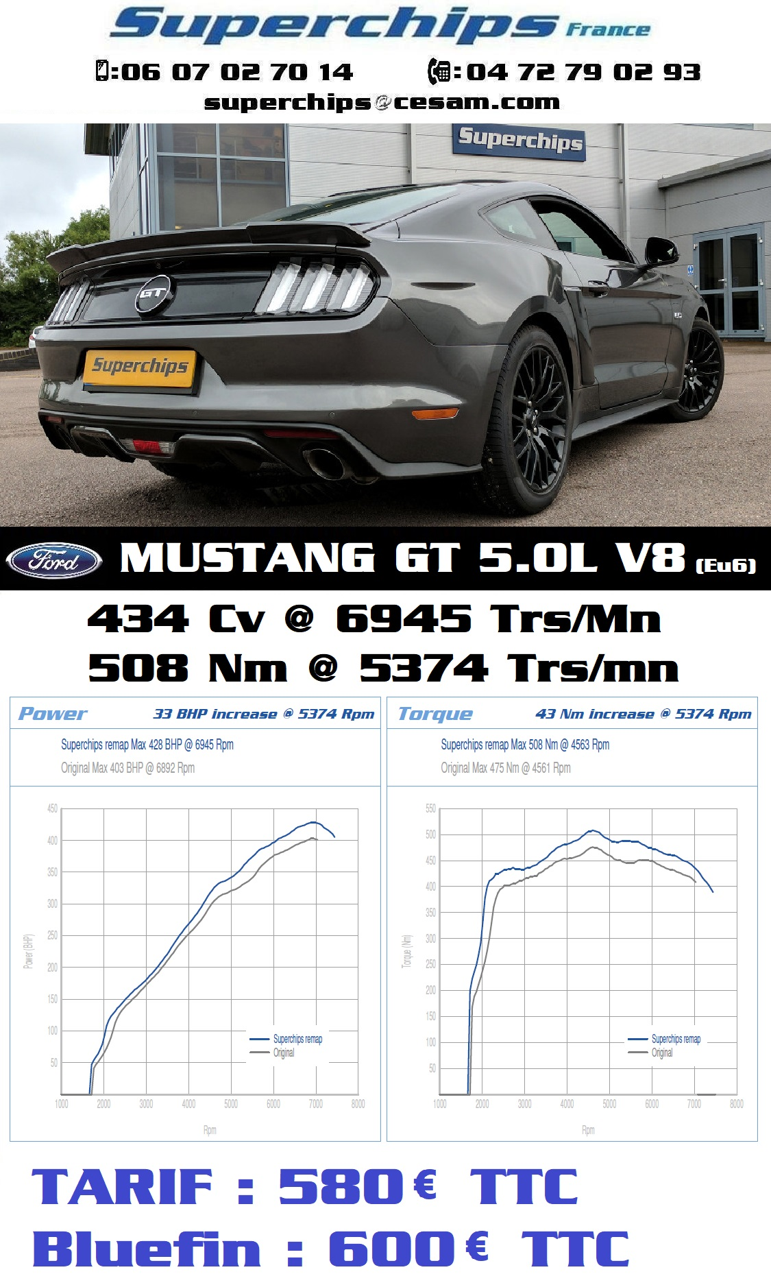 FORD MUSTANG GT 5L V8