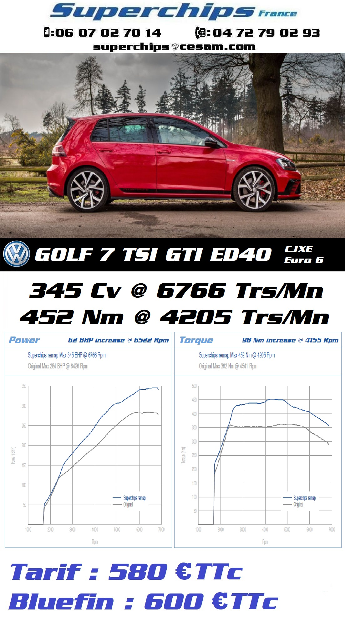 VW GOLF 7 GTI Edition 40